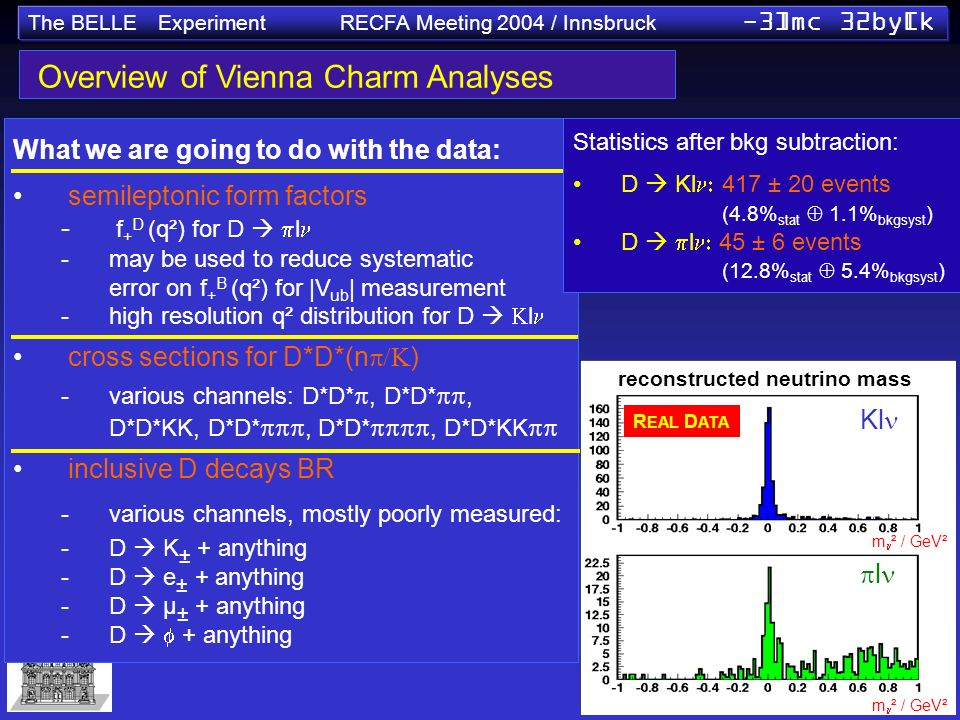 The BELLE Experiment RECFA Meeting 2004 / Innsbruck -3]mc 32by[k Overview of Vienna Charm Analyses What we are going to do with the data: semileptonic form factors - f + D (q²) for D l -may be used to reduce systematic error on f + B (q²) for |V ub | measurement -high resolution q² distribution for D l cross sections for D*D*(n ) -various channels: D*D*, D*D*, D*D*KK, D*D*, D*D*, D*D*KK inclusive D decays BR -various channels, mostly poorly measured: -D K ± + anything -D e ± + anything -D µ ± + anything -D + anything Kl l m ² / GeV² R EAL D ATA reconstructed neutrino mass Statistics after bkg subtraction: D Kl 417 ± 20 events (4.8% stat 1.1% bkgsyst ) D l 45 ± 6 events (12.8% stat 5.4% bkgsyst )