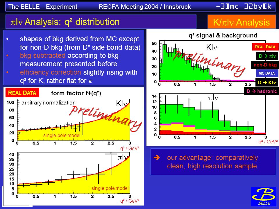 The BELLE Experiment RECFA Meeting 2004 / Innsbruck -3]mc 32by[k l Analysis: q² distribution K/ l Analysis shapes of bkg derived from MC except for non-D bkg (from D* side-band data) bkg subtracted according to bkg measurement presented before efficiency correction slightly rising with q² for K, rather flat for our advantage: comparatively clean, high resolution sample corrected q² distribution q² / GeV² q² signal & background Kl l R EAL D ATA M C D ATA D l non-D bkg D l D hadronic form factor f+(q²) single-pole model arbitrary normalization q² / GeV² Kl l R EAL D ATA preliminary