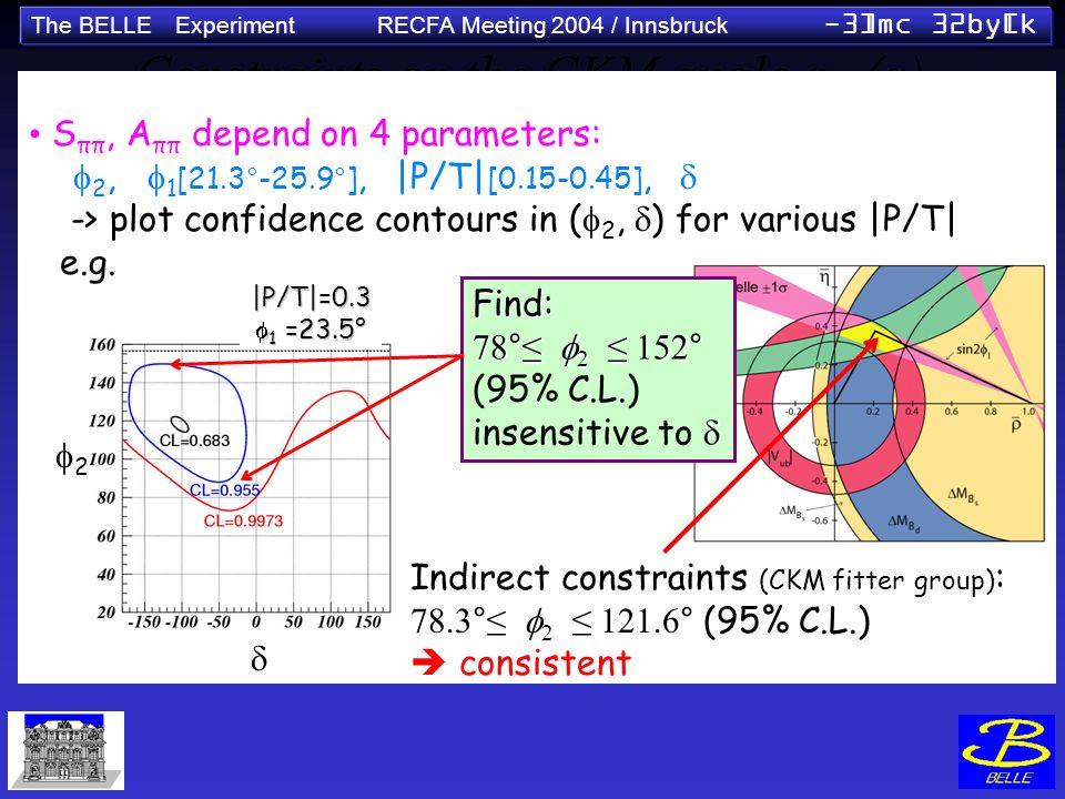 The BELLE Experiment RECFA Meeting 2004 / Innsbruck -3]mc 32by[k Constraints on the CKM angle φ 2 (α) S ππ, A ππ depend on 4 parameters: S ππ, A ππ depend on 4 parameters: 2, 1 [21.3°-25.9°], |P/T| [0.15-0.45], 2, 1 [21.3°-25.9°], |P/T| [0.15-0.45], -> plot confidence contours in ( 2, ) for various |P/T| -> plot confidence contours in ( 2, ) for various |P/T| e.g.