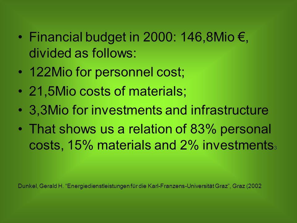 Financial budget in 2000: 146,8Mio, divided as follows: 122Mio for personnel cost; 21,5Mio costs of materials; 3,3Mio for investments and infrastructu