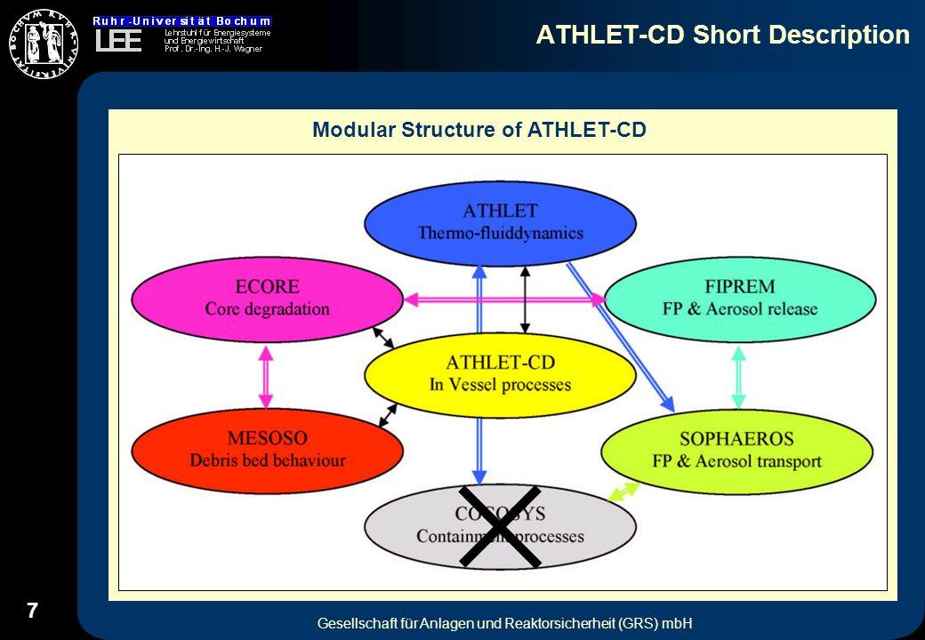 7 ATHLET-CD Short Description Gesellschaft für Anlagen und Reaktorsicherheit (GRS) mbH Modular Structure of ATHLET-CD