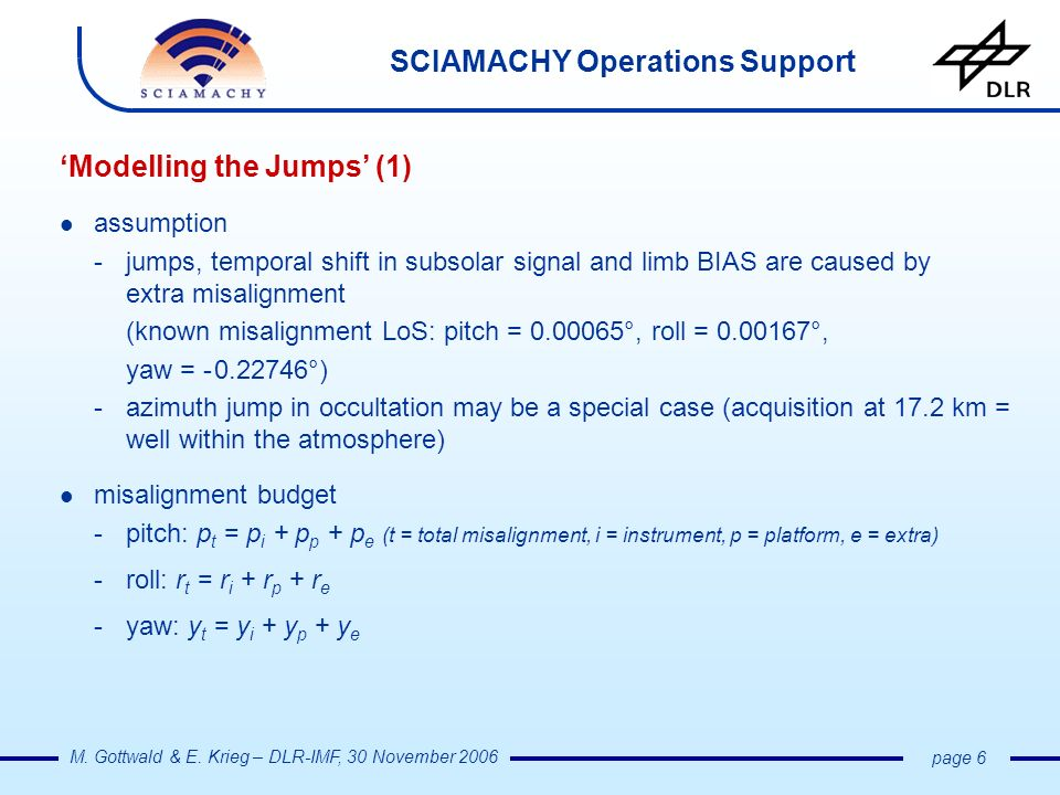 SCIAMACHY Operations Support M. Gottwald & E. Krieg – DLR-IMF, 30 November 2006 page 6 Modelling the Jumps (1) assumption -jumps, temporal shift in su