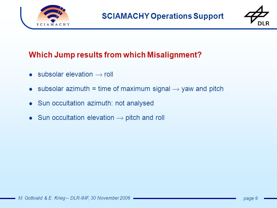 SCIAMACHY Operations Support M. Gottwald & E. Krieg – DLR-IMF, 30 November 2006 page 9 Which Jump results from which Misalignment? subsolar elevation