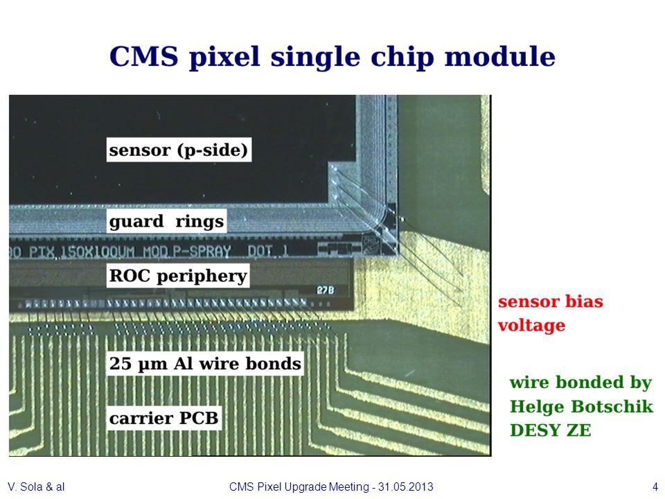 V. Sola & alCMS Pixel Upgrade Meeting - 31.05.201315