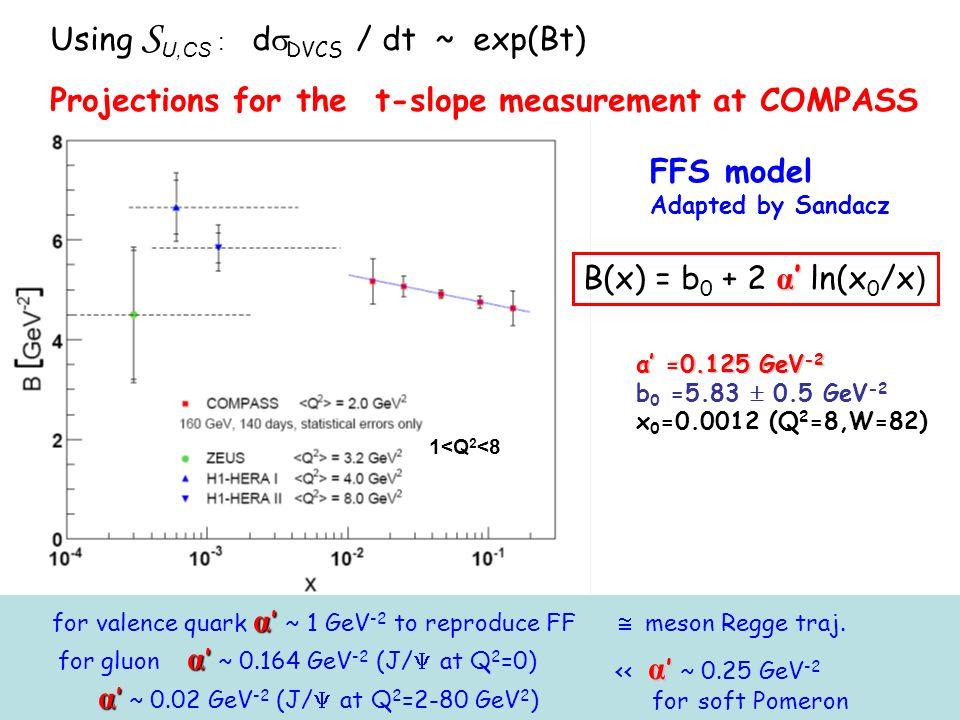 Using S U,CS : d DVCS / dt ~ exp(Bt) Projections for the t-slope measurement at COMPASS α =0.125 GeV -2 b 0 =5.83 0.5 GeV -2 x 0 =0.0012 (Q 2 =8,W=82) 1<Q 2 <8 α B(x) = b 0 + 2 α ln(x 0 /x ) α for valence quark α ~ 1 GeV -2 to reproduce FF meson Regge traj.