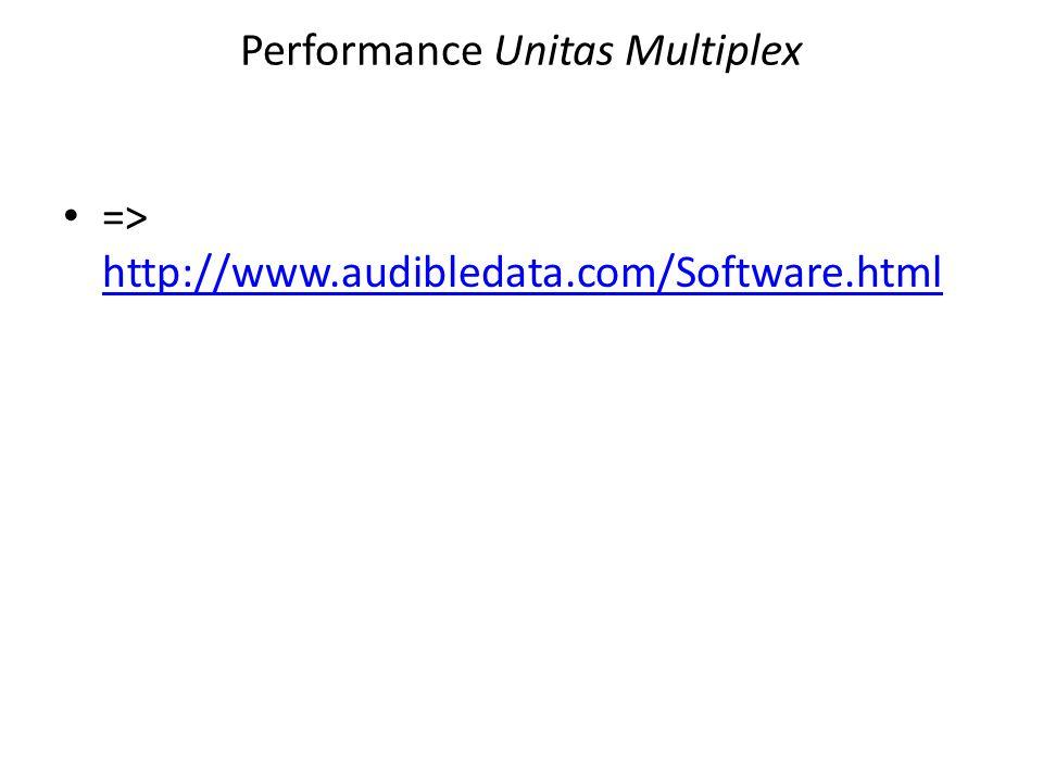 Performance Unitas Multiplex => http://www.audibledata.com/Software.html http://www.audibledata.com/Software.html