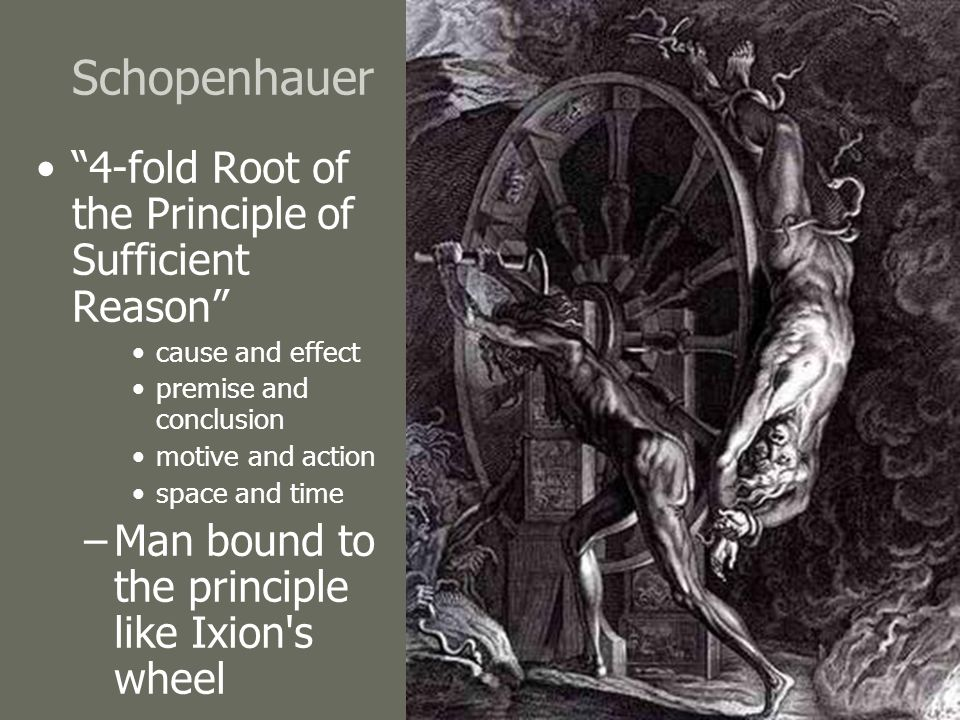 Schopenhauer 4-fold Root of the Principle of Sufficient Reason cause and effect premise and conclusion motive and action space and time –Man bound to the principle like Ixion s wheel