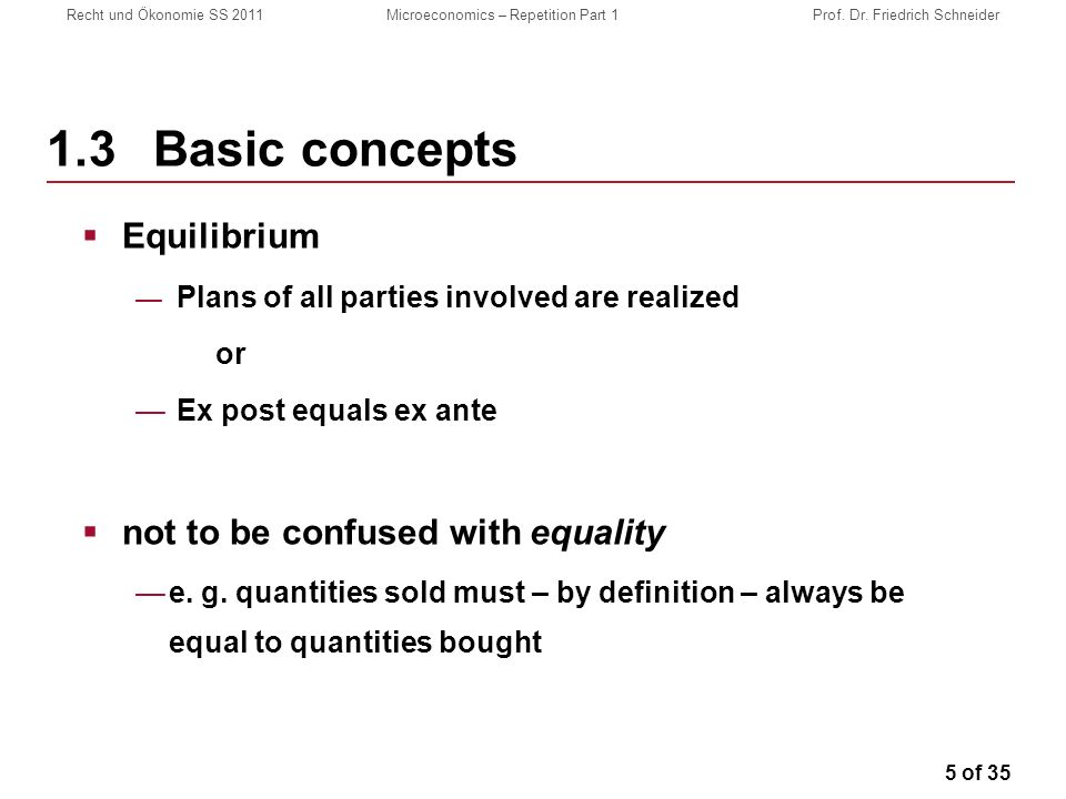 5 of 35 Recht und Ökonomie SS 2011Microeconomics – Repetition Part 1Prof.