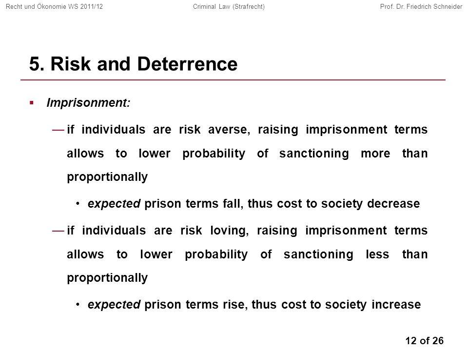 12 of 26 Recht und Ökonomie WS 2011/12Criminal Law (Strafrecht)Prof.