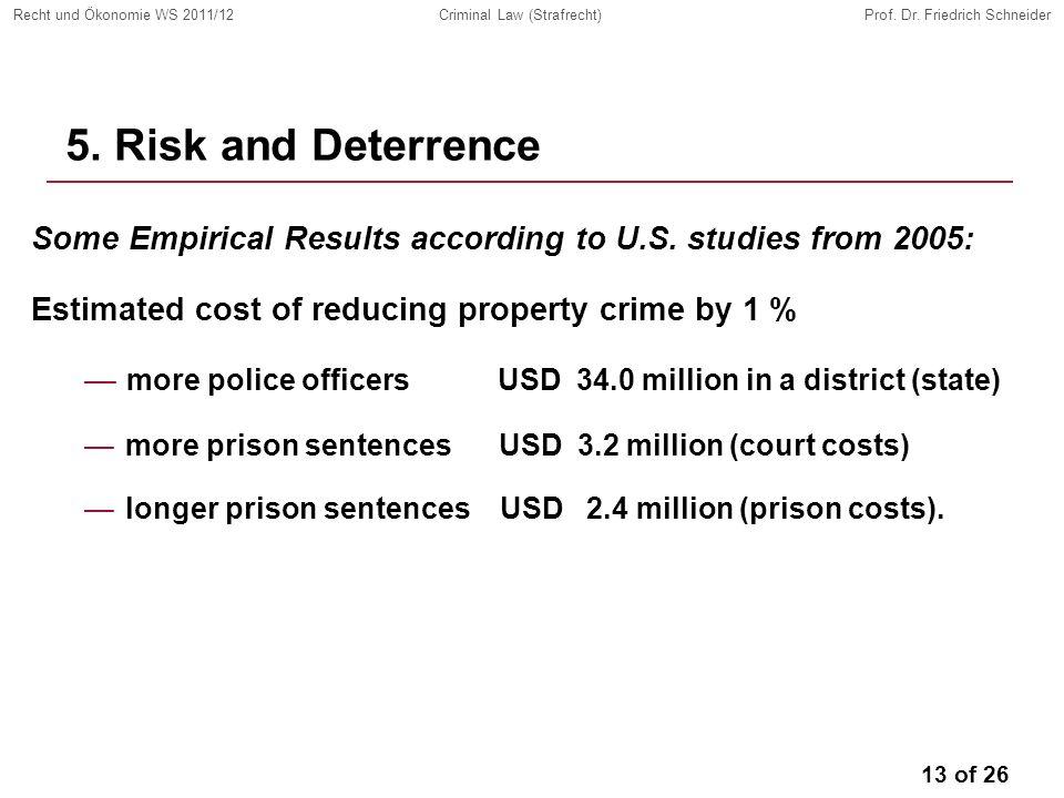 13 of 26 Recht und Ökonomie WS 2011/12Criminal Law (Strafrecht)Prof.