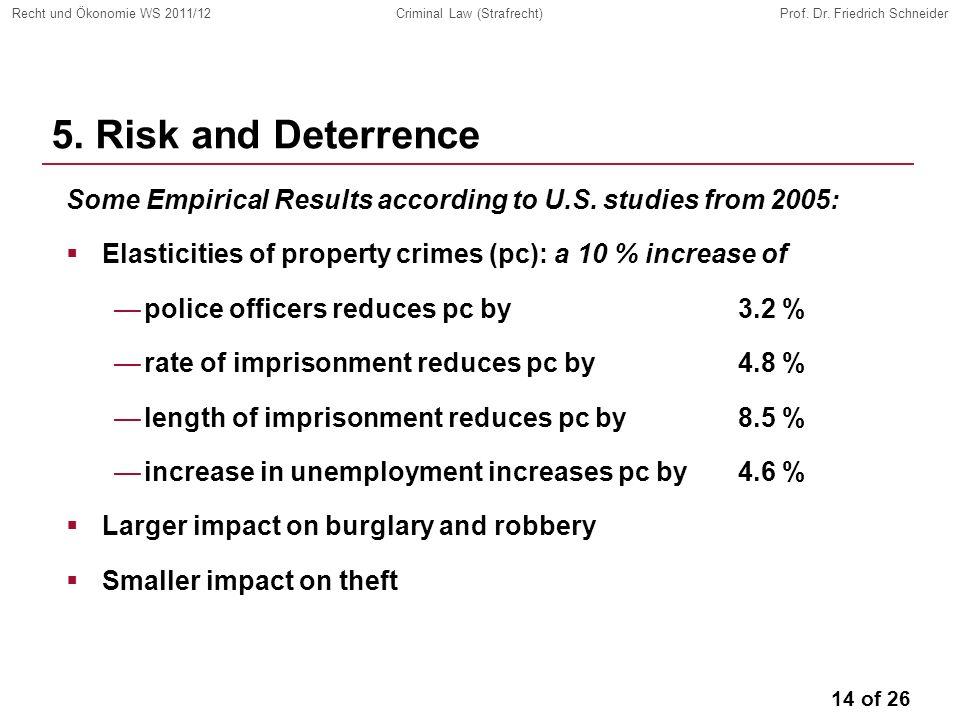 14 of 26 Recht und Ökonomie WS 2011/12Criminal Law (Strafrecht)Prof.