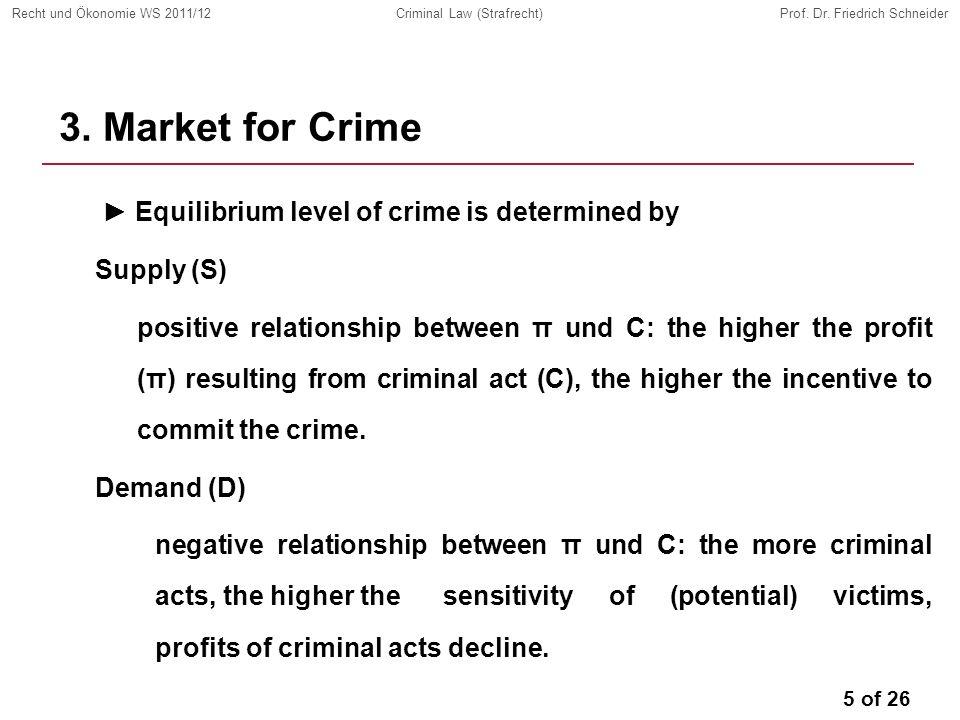 5 of 26 Recht und Ökonomie WS 2011/12Criminal Law (Strafrecht)Prof.