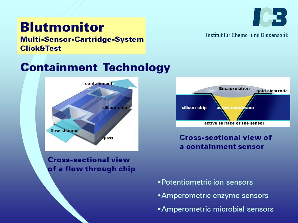 Blutmonitor Multi-Sensor-Cartridge-System Click&Test Containment Technology Features ? Suitable for mass production ? Suitable for miniaturisation ? S