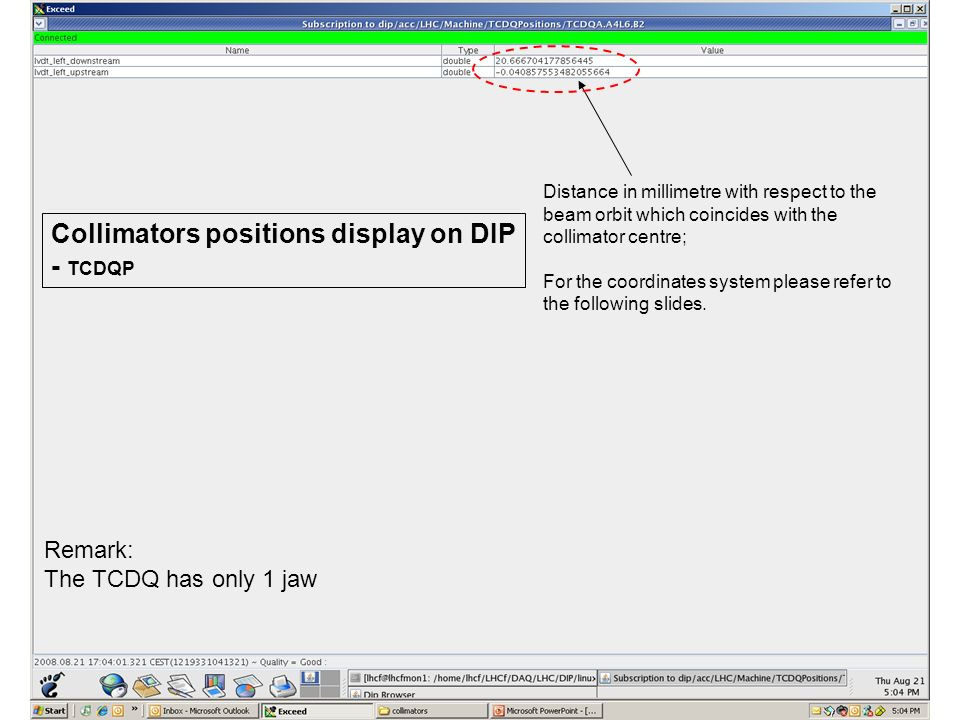 Collimators positions display on DIP - TCDQP Remark: The TCDQ has only 1 jaw Distance in millimetre with respect to the beam orbit which coincides wit