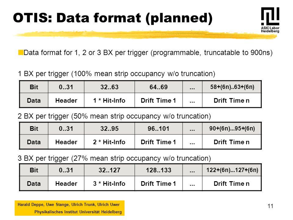 Harald Deppe, Uwe Stange, Ulrich Trunk, Ulrich Uwer Physikalisches Institut Universität Heidelberg 11 OTIS: Data format (planned) Bit0..3132..127128..133...