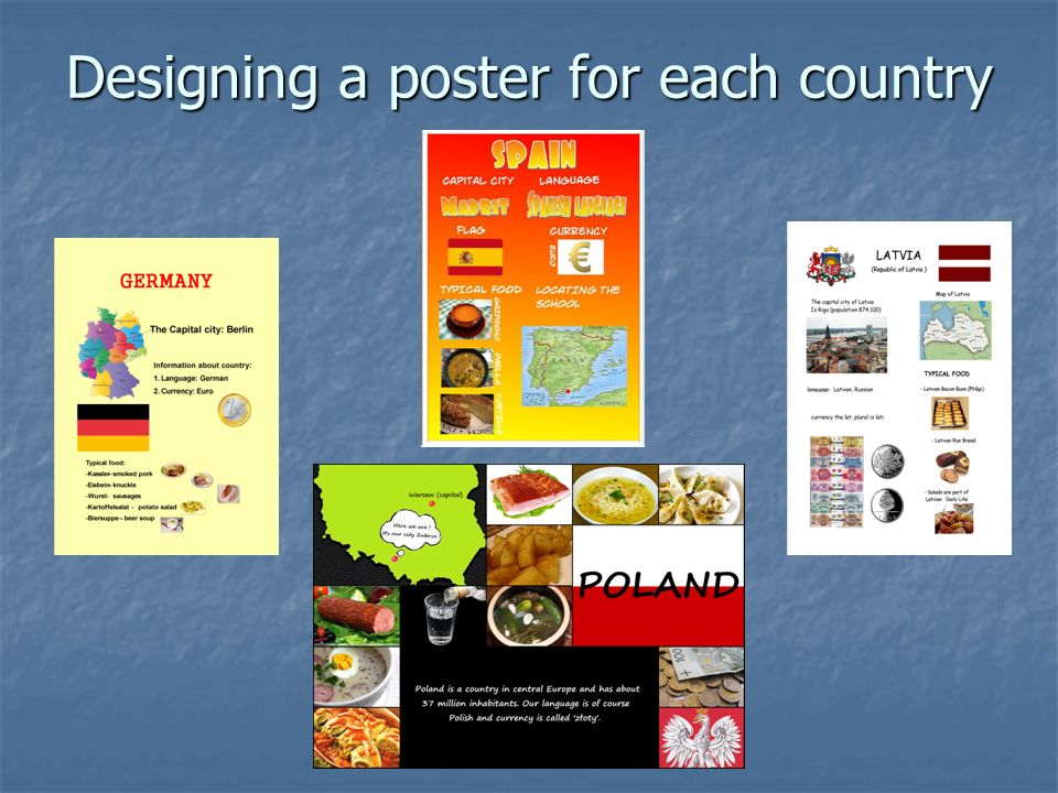 Designing a poster for each country