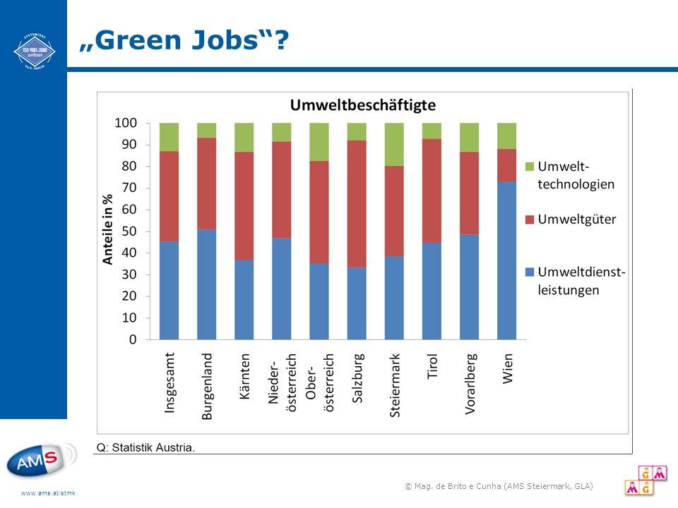 www.ams.at/stmk Green Jobs? © Mag. de Brito e Cunha (AMS Steiermark, GLA)