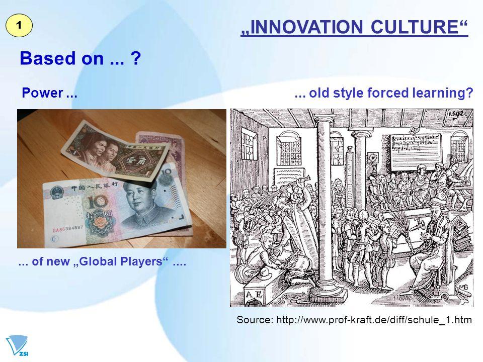 INNOVATION CULTURE Based on... Source: http://www.prof-kraft.de/diff/schule_1.htm...