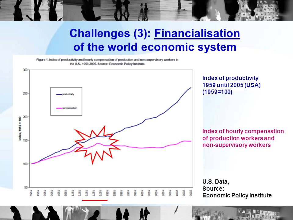Challenges (3): Financialisation of the world economic system Index of productivity 1959 until 2005 (USA) (1959=100) Index of hourly compensation of production workers and non-supervisory workers U.S.