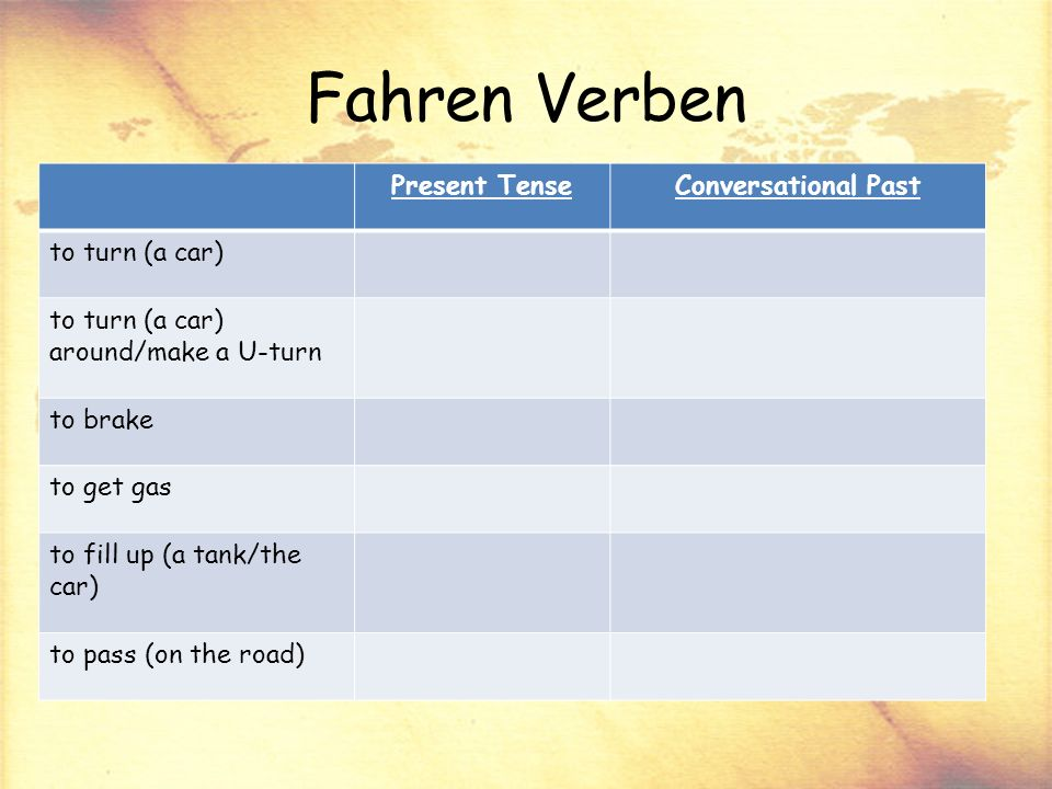 Fahren Verben Present TenseConversational Past to turn (a car) to turn (a car) around/make a U-turn to brake to get gas to fill up (a tank/the car) to pass (on the road)