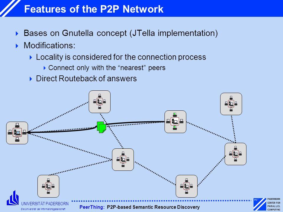 UNIVERSITÄT PADERBORN Die Universität der Informationsgesellschaft PeerThing: P2P-based Semantic Resource Discovery Features of the P2P Network Bases