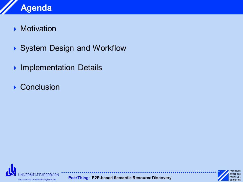 UNIVERSITÄT PADERBORN Die Universität der Informationsgesellschaft PeerThing: P2P-based Semantic Resource Discovery Agenda Motivation System Design an