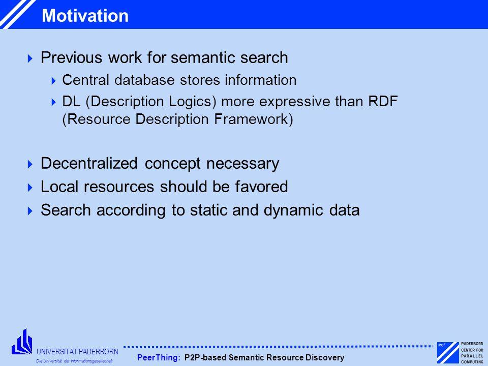 UNIVERSITÄT PADERBORN Die Universität der Informationsgesellschaft PeerThing: P2P-based Semantic Resource Discovery Motivation Previous work for seman