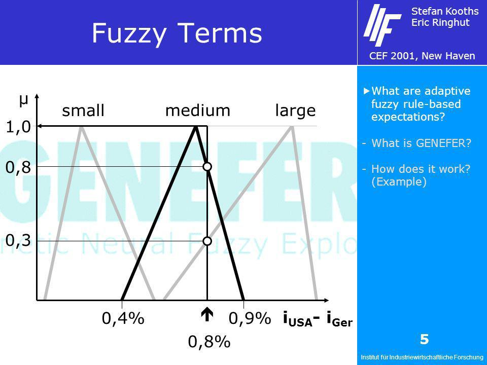 Institut für Industriewirtschaftliche Forschung Stefan Kooths Eric Ringhut CEF 2001, New Haven 5 small large Fuzzy Terms i USA - i Ger µ 1,0 medium 0,8 0,3 0,8% What are adaptive fuzzy rule-based expectations.