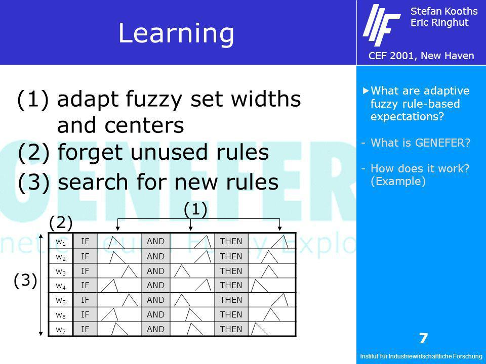 Institut für Industriewirtschaftliche Forschung Stefan Kooths Eric Ringhut CEF 2001, New Haven 7 Learning (1)adapt fuzzy set widths and centers What are adaptive fuzzy rule-based expectations.