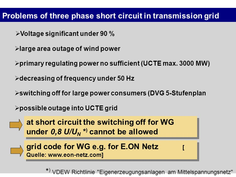 Problems of three phase short circuit in transmission grid Voltage significant under 90 % large area outage of wind power primary regulating power no