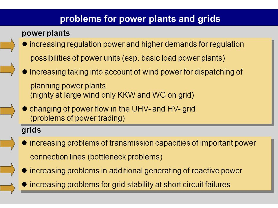 increasing regulation power and higher demands for regulation possibilities of power units (esp. basic load power plants) Increasing taking into accou