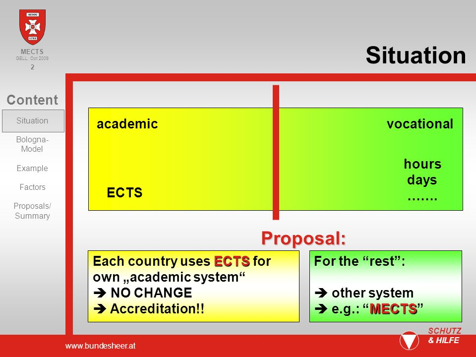 www.bundesheer.at 2 SCHUTZ & HILFE Content Situation Bologna- Model Example Factors Proposals/ Summary MECTS GELL, Oct 2009 Situation academicvocational ECTS hours days …….