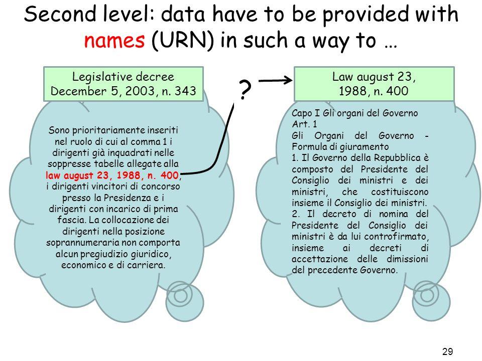 Second level: data have to be provided with names (URN) in such a way to … 29 Sono prioritariamente inseriti nel ruolo di cui al comma 1 i dirigenti già inquadrati nelle soppresse tabelle allegate alla law august 23, 1988, n.