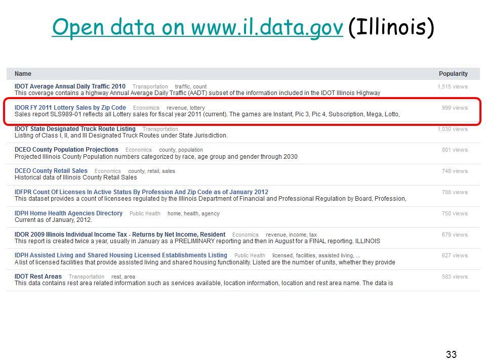 Open data on www.il.data.govOpen data on www.il.data.gov (Illinois) 33