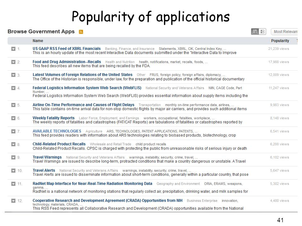 Popularity of applications 41