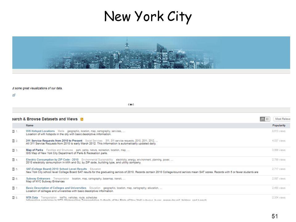 New York City 51