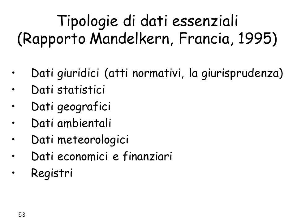53 Tipologie di dati essenziali (Rapporto Mandelkern, Francia, 1995) Dati giuridici (atti normativi, la giurisprudenza) Dati statistici Dati geografici Dati ambientali Dati meteorologici Dati economici e finanziari Registri
