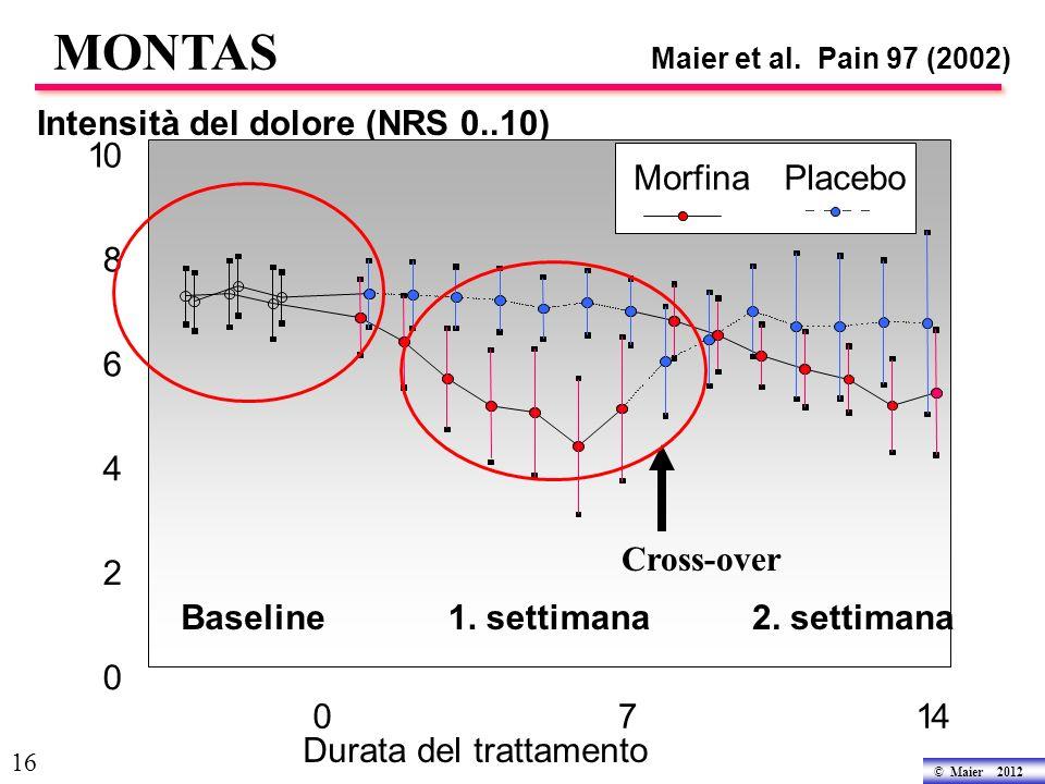 © Maier 2012 16 Intensità del dolore (NRS 0..10) Durata del trattamento 0714 0 2 4 6 8 10 Baseline1.