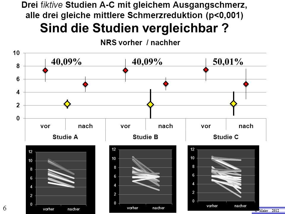 © Maier 2012 6 Drei fiktive Studien A-C mit gleichem Ausgangschmerz, alle drei gleiche mittlere Schmerzreduktion (p<0,001) Sind die Studien vergleichbar .