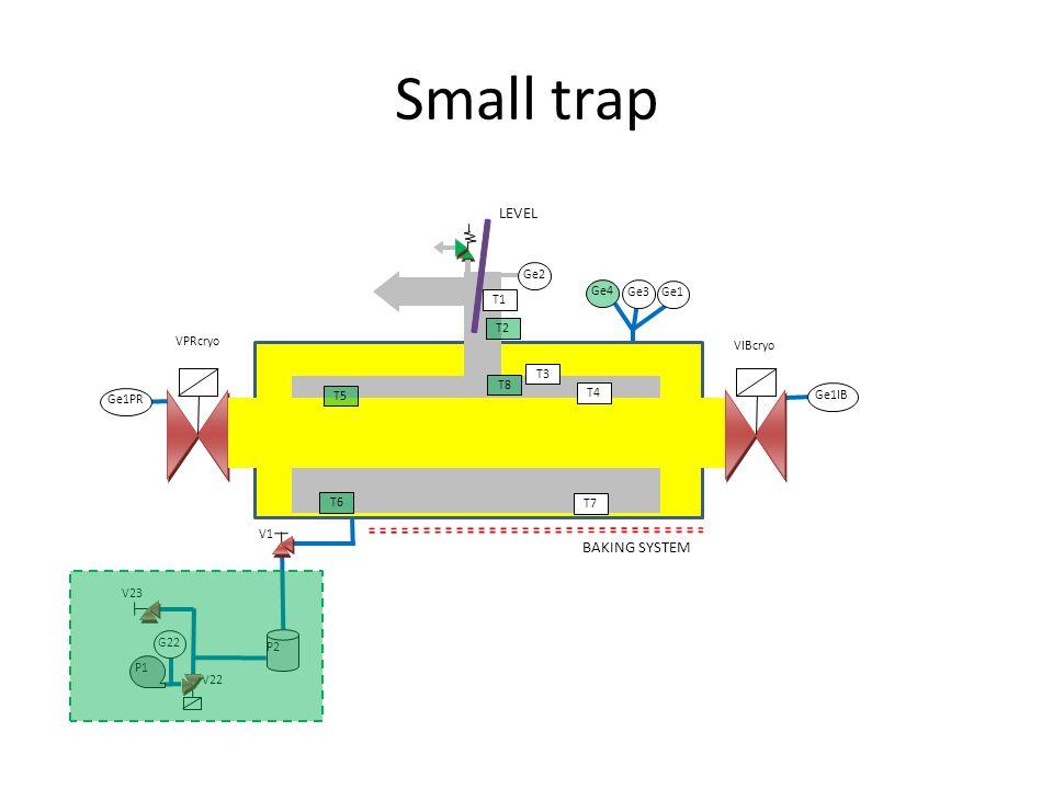 Small trap P2 Ge4 Ge3 Ge1 Ge1IB P1 G22 V22 V23 V1 VPRcryo VIBcryo Ge1PR T1 T2 T3 T4 T5 T6 T7 T8 Ge2 LEVEL BAKING SYSTEM