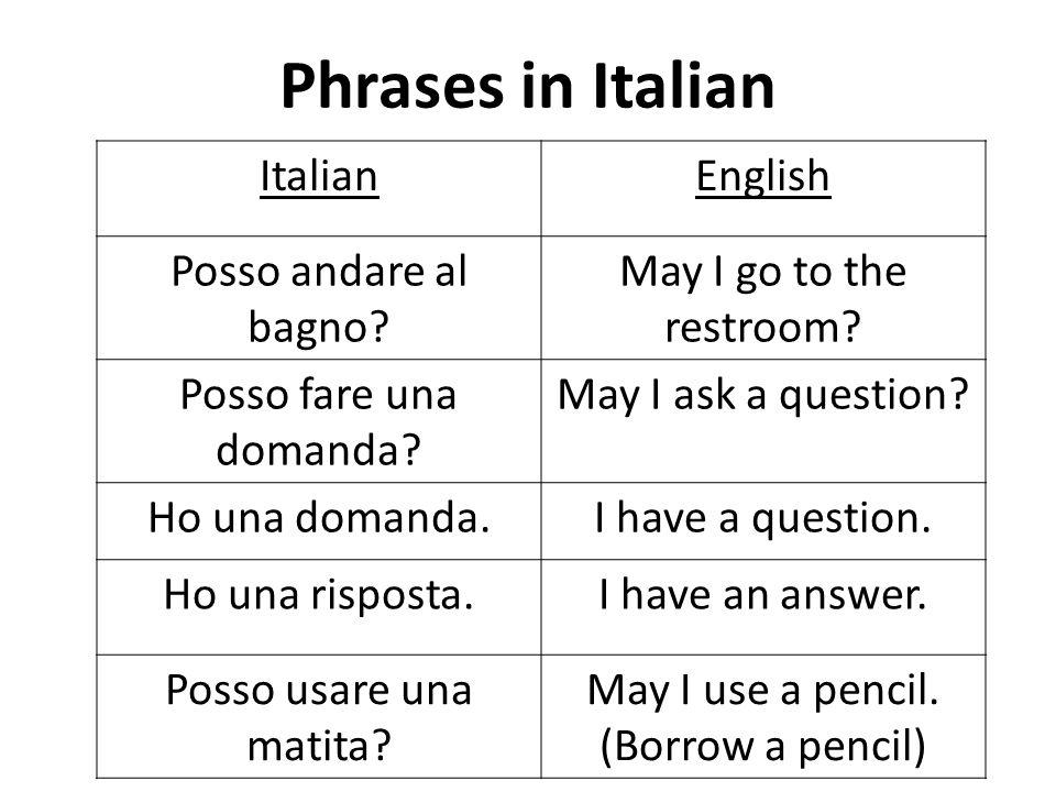 Phrases in Italian ItalianEnglish Posso andare al bagno.