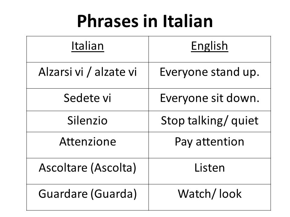 Phrases in Italian ItalianEnglish Alzarsi vi / alzate viEveryone stand up.