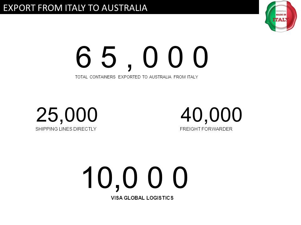 EXPORT FROM ITALY TO AUSTRALIA 25,000 SHIPPING LINES DIRECTLY 10,0 0 0 VISA GLOBAL LOGISTICS 6 5, 0 0 0 TOTAL CONTAINERS EXPORTED TO AUSTRALIA FROM IT