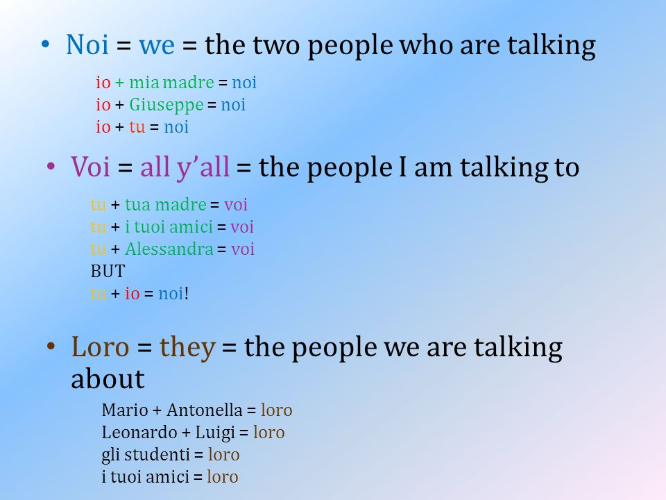 Noi = we = the two people who are talking Loro = they = the people we are talking about Voi = all yall = the people I am talking to io + mia madre = n