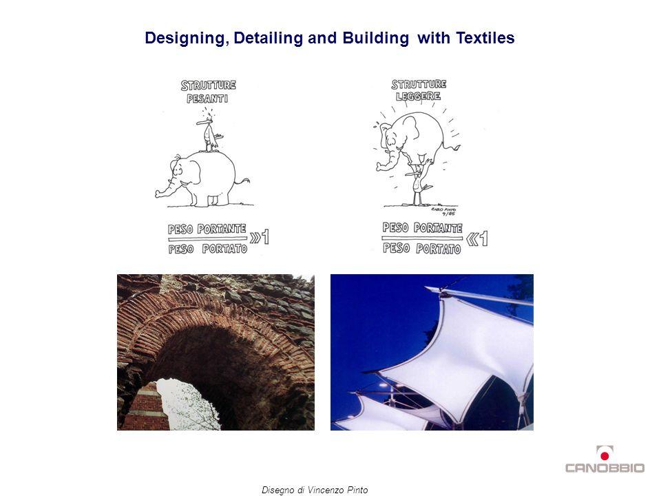 www.tensinet.com www.contex-t.eu