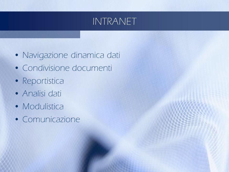 INTRANET Navigazione dinamica dati Condivisione documenti Reportistica Analisi dati Modulistica Comunicazione