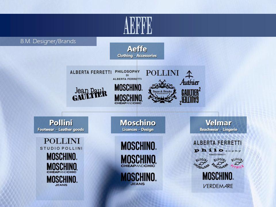 B.M. Designer/BrandsMoschino Licences – Design Aeffe Clothing - Accessories Velmar Beachwear - Lingerie Pollini Footwear – Leather goods
