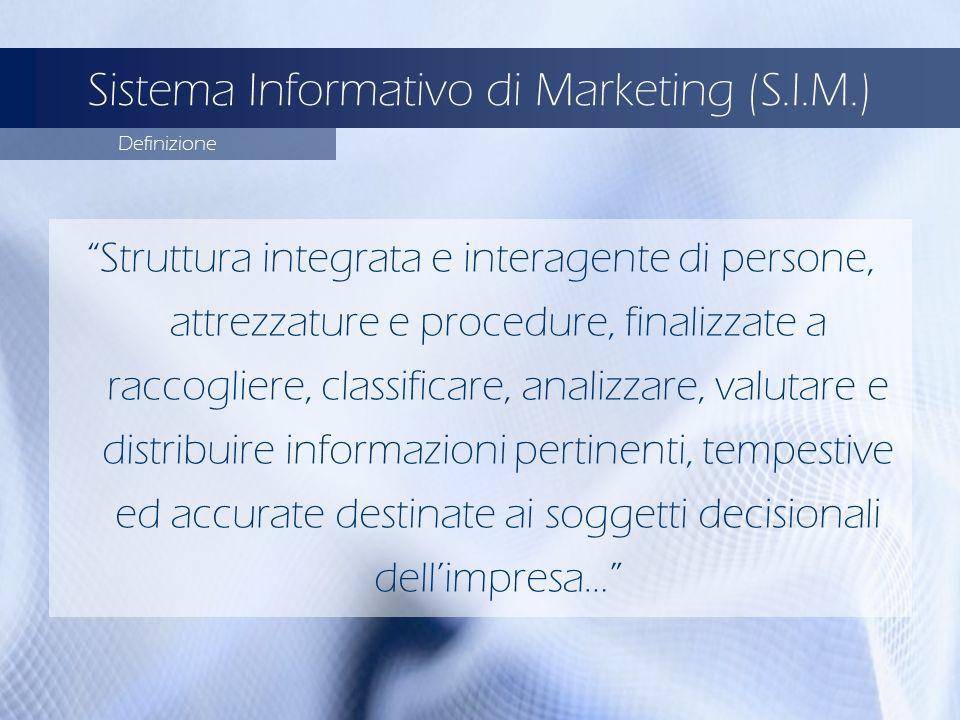 Sistema Informativo di Marketing (S.I.M.) Definizione Struttura integrata e interagente di persone, attrezzature e procedure, finalizzate a raccogliere, classificare, analizzare, valutare e distribuire informazioni pertinenti, tempestive ed accurate destinate ai soggetti decisionali dellimpresa…
