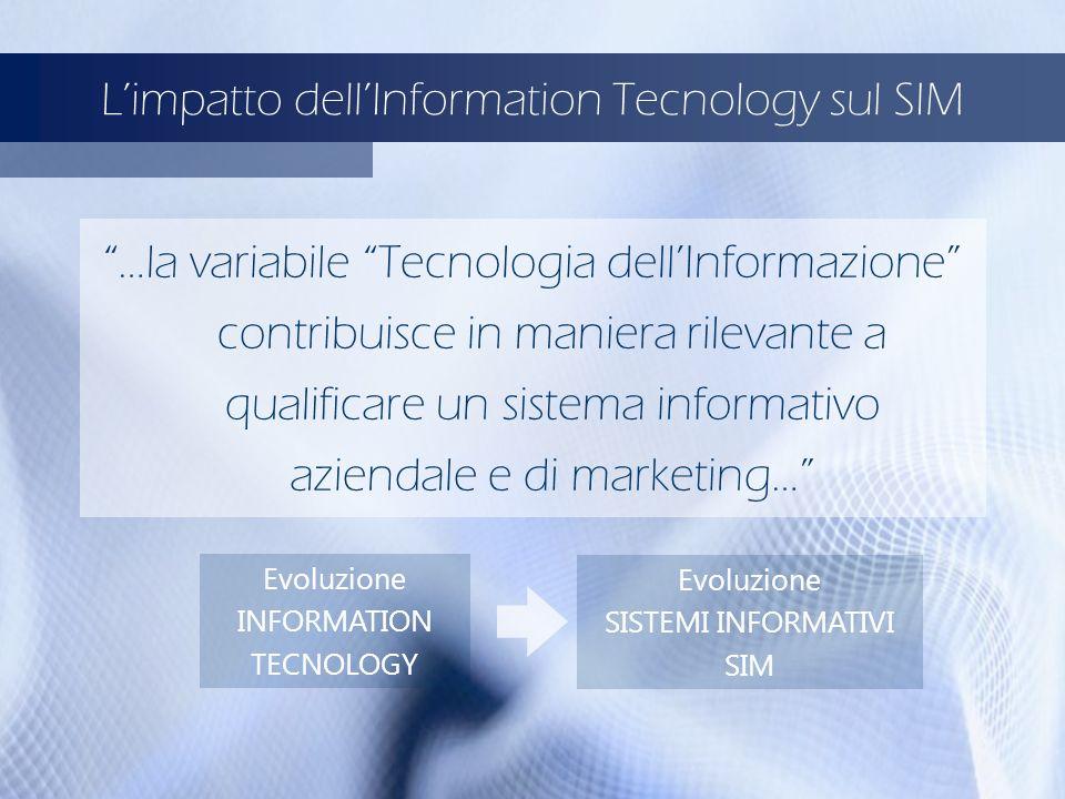 Limpatto dellInformation Tecnology sul SIM …la variabile Tecnologia dellInformazione contribuisce in maniera rilevante a qualificare un sistema informativo aziendale e di marketing… Evoluzione INFORMATION TECNOLOGY Evoluzione SISTEMI INFORMATIVI SIM