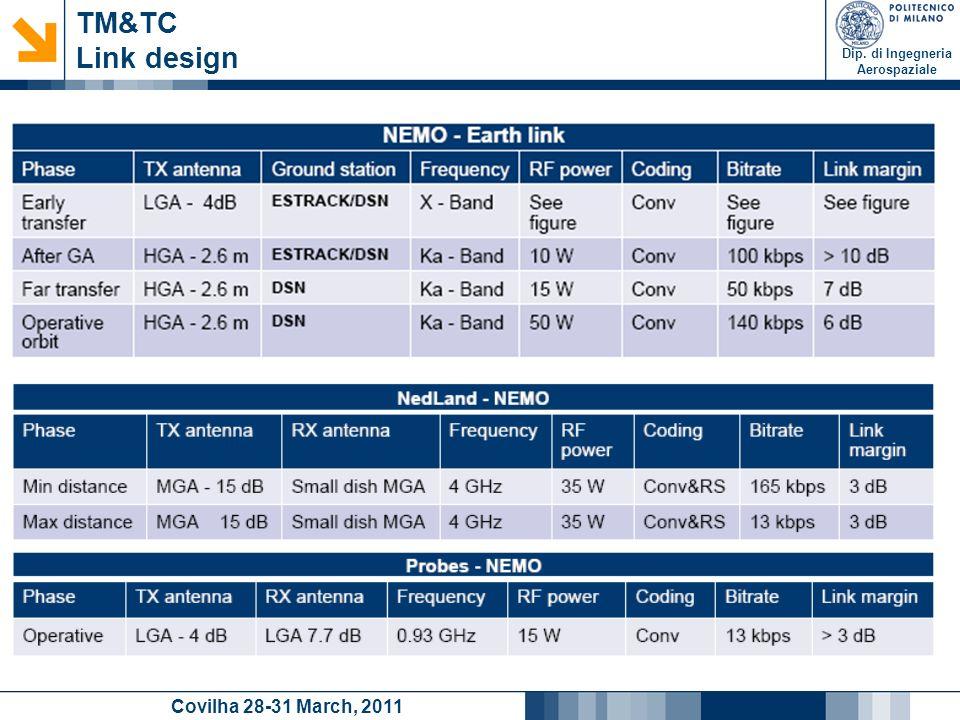Dip. di Ingegneria Aerospaziale Covilha 28-31 March, 2011 TM&TC Link design